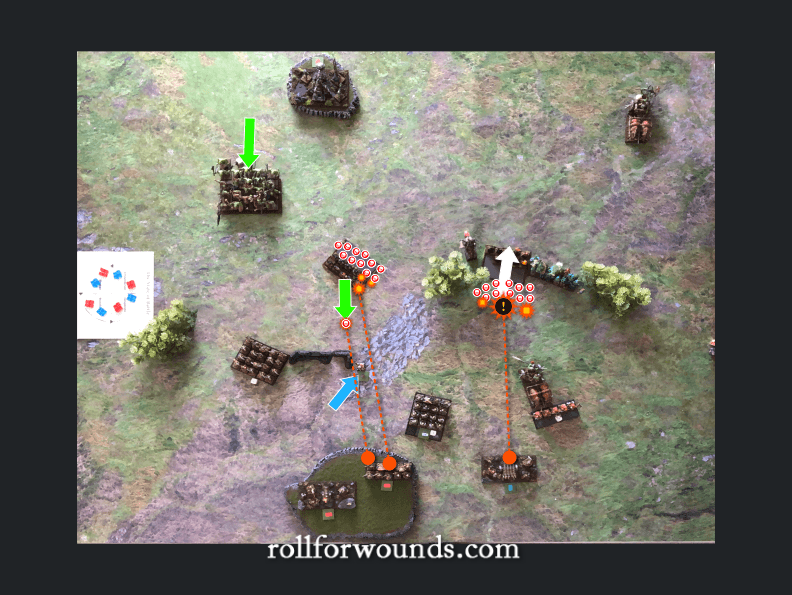 Shooting phase in alternate-activation system for Warhammer Fantasy