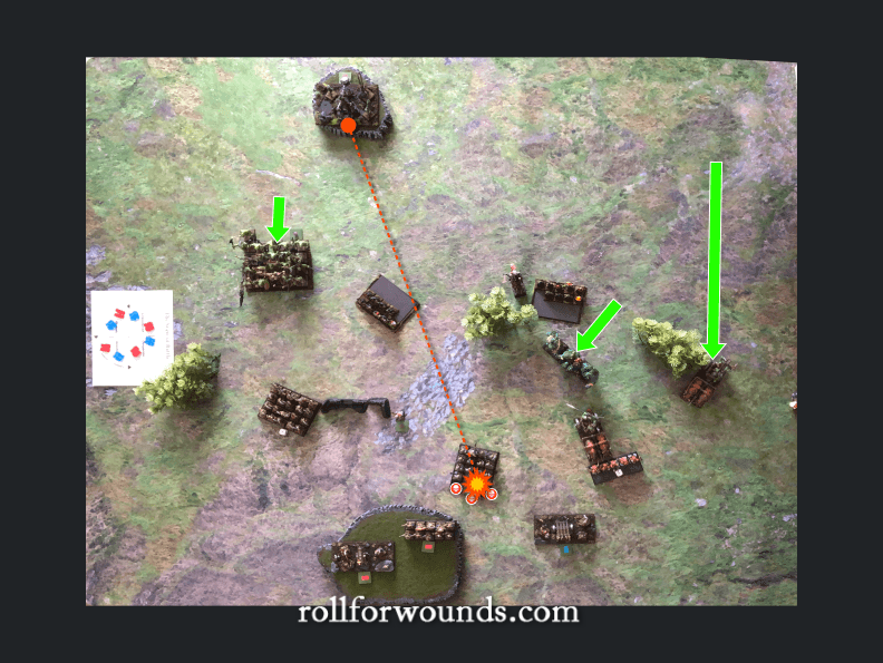 Battle report diagram